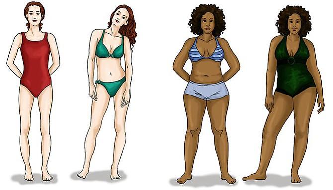 Elige el traje de baño  más apropiado para ti