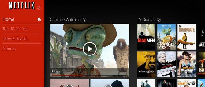 Netflix lidera el mundo de ficción en internet