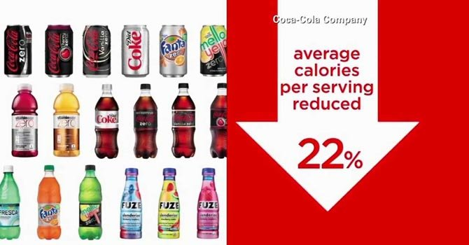 Coca-Cola enfrenta por primera vez a la obesidad