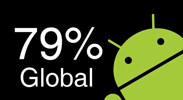 El Sistema Android cada vez es mas popular en el mundo
