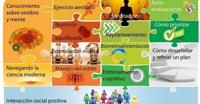 La importancia de entrenar el cerebro