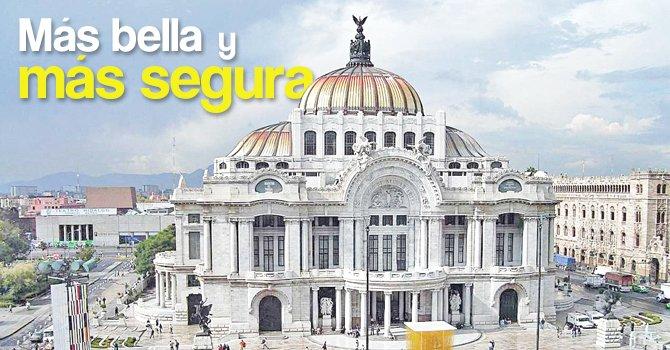 Ciudad de México, un destino turístico