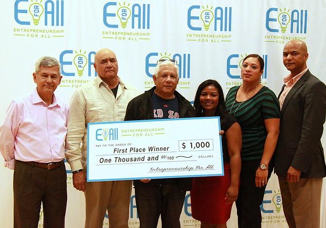 Emprendedores Latinos lanzan sus ideas en Lawrence
