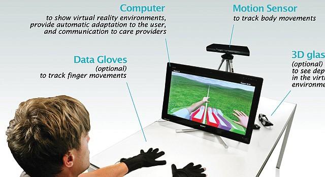 REALIDAD VIRTUAL. Imagen virtual de cómo funciona el sistema de rehabilitación para pacientes con problemas cerebrovasculares.