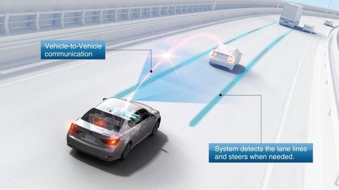 """Toyota será la primera automotriz en traer un sistema """"Inteligente"""""""
