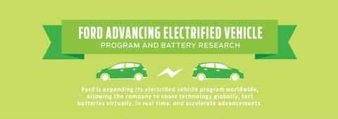 Ford invertirá 4.5 billones en vehiculos electricos mientras sale a la caza de Uber
