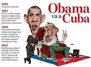 Caricatura de GOGUE sobre la visita de Obama a Cuba en marzo de 2016.