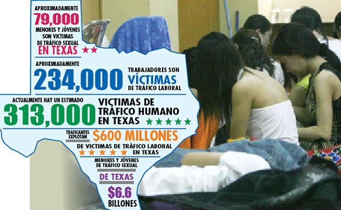 Más de 300,000 víctimas de trata de personas viven en Texas
