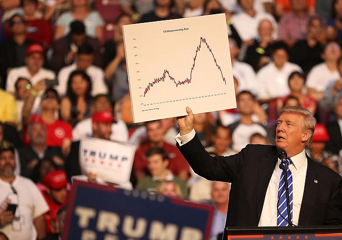 Impuestos y Trump