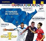 El torneo de fútbol más importante de este verano inicia hoy en el área metropolitana de Nueva York-Nueva Jersey en lo que se espera un lleno total.