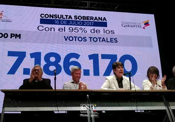 """Venezuela: Maduro quedó """"revocado"""" con resultado de plebiscito"""