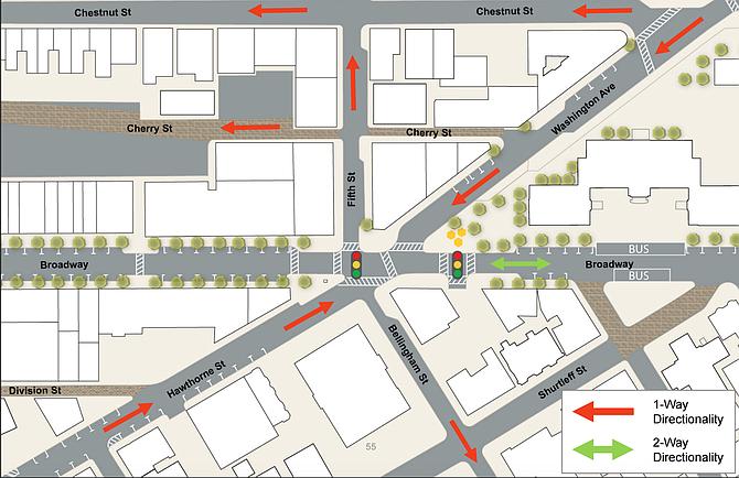 Representación gráfica del proyecto de convertir a la calle Broadway en una doble vía