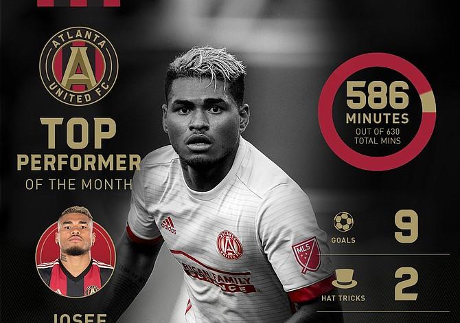 Venezolano Josef Martínez gana por segunda vez en 2017 el jugador del mes en la MLS