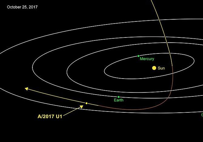 Misterioso objeto venido de fuera del Sistema Solar intriga a astrónomos