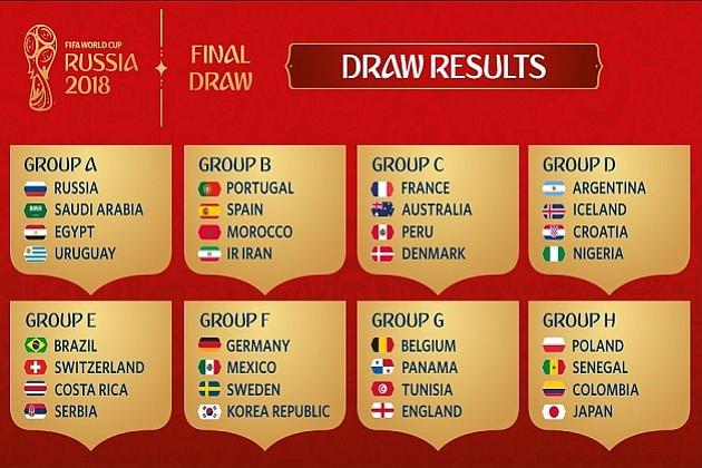 Listos los grupos para el inicio del Mundial de Fútbol Rusia 2018
