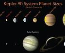 El sistema solar es parecido al nuestro