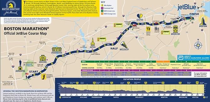 Ruta del maratón de Boston