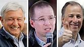 DESESPERACIÓN. Andrés Manuel López Obrador avanza a pasó firme en las encuestas y en julio podría sorprender al país y al mundo entero. El único rival que podría frenarlo es Ricardo Anaya. La proximidad de las elecciones podrían obligar al candidato del PAN a emprender una campaña sucia y agresiva contra AMLO.