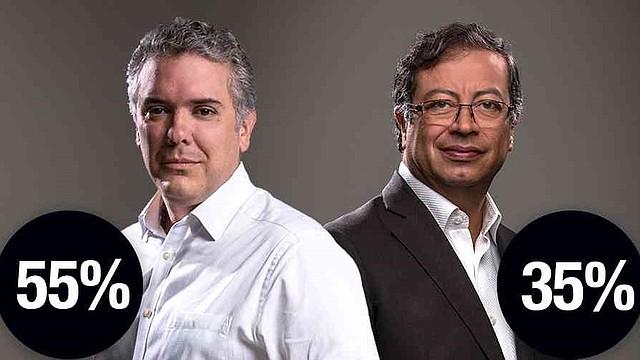 COLOMBIA. Duque le saca ventaja a Petro en primera encuesta presidencial