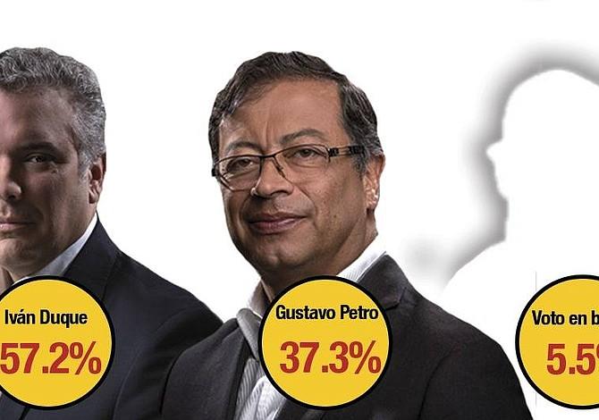 Encuesta Invamer: Ventaja del 20% de Duque frente a Petro, a una semana de las elecciones