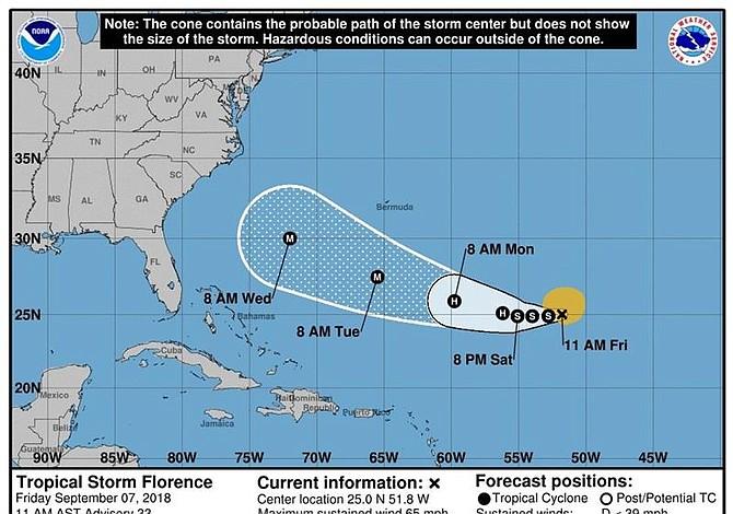 Huracán Florence se fortalecerá antes de llegar a la Costa Este de Estados Unidos