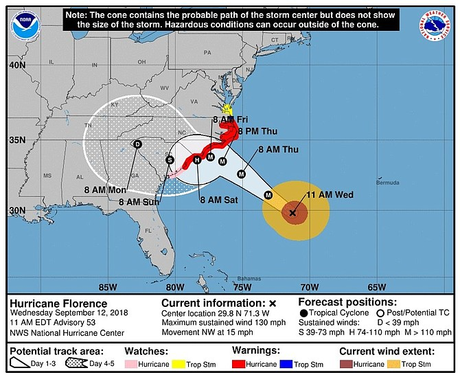 Pronóstico de cinco días del huracán Florence. Foto cedida por el Centro Nacional de Huracanes