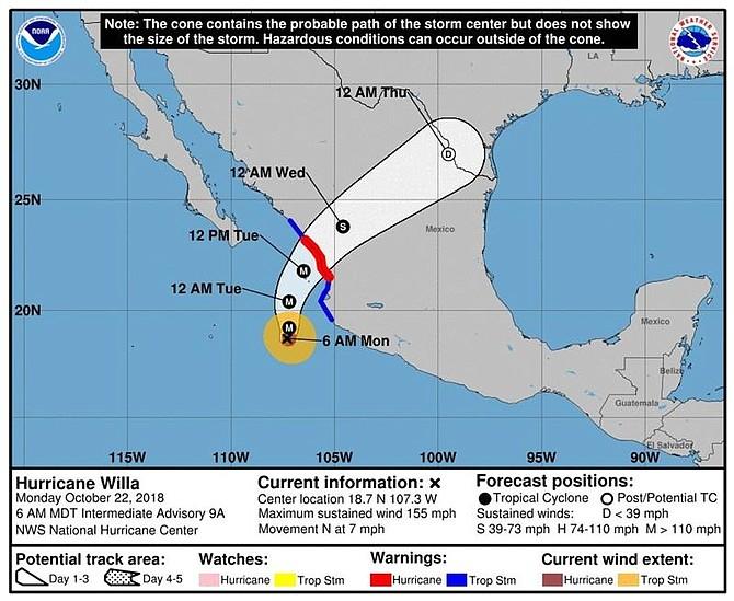 Pronóstico para Willa difundido el lunes 22 de octubre
