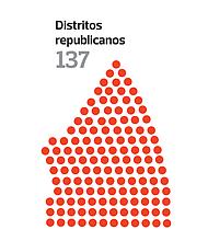 Infografía resultados electorales de EEUU.