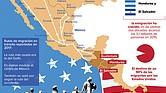 HUYEN. La emigración de los países del Triángulo Norte ha crecido en las últimas dos décadas hasta alcanzar los 3.1 millones de personas en 2015, algo más del 10% de su población total, según un informe de la CEPAL. Según cifras del Departamento de Desarrollo Social de las Naciones Unidas, en 2015, el 89% de los emigrantes salvadoreños, 87% de los guatemaltecos y 82% de los hondureños residía en este país. Independientemente de las políticas migratorias de la Administración Trump, la situación social y económica de los países centroamericanos obliga a la gente a migrar.