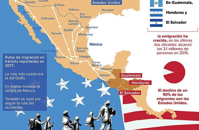 La migración criminalizada