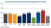 SALUD. Las personas con ingresos más bajos están más en riesgo