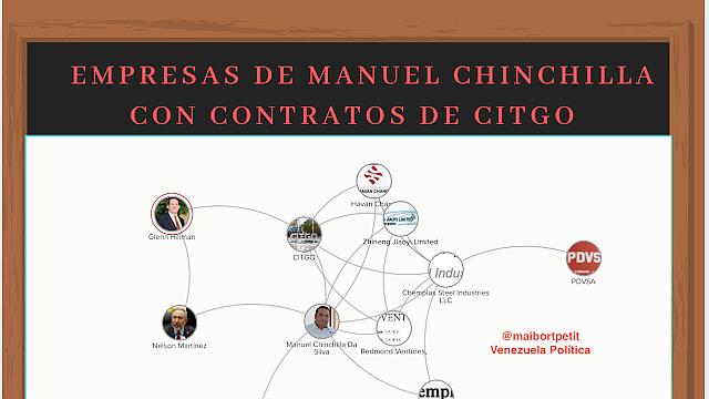 FRAUDE. Empresas de Manuel Chinchilla