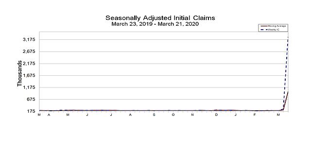 DATOS. Reclamaciones iniciales ajustadas estacionalmente 2020