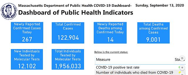 SALUD. Datos actualizados de COVID-19 en MA